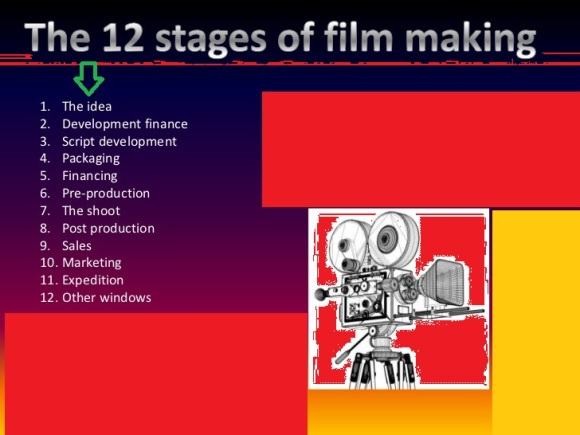 12 Steps to Filmmaking – Matthouse Productions
